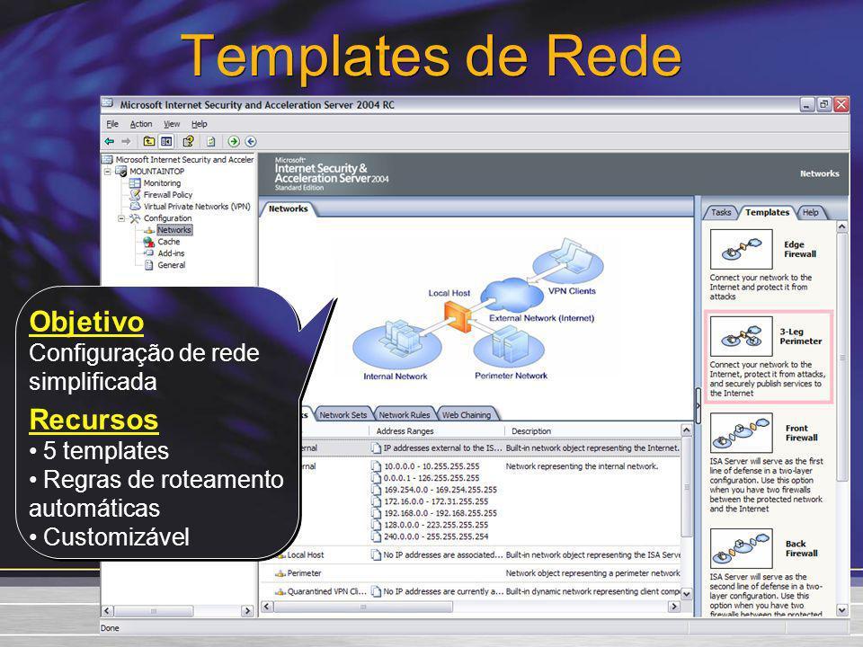 Templates de Rede Objetivo Recursos Configuração de rede simplificada