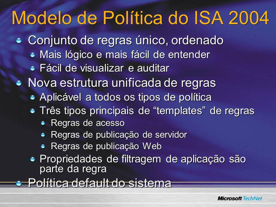 Modelo de Política do ISA 2004