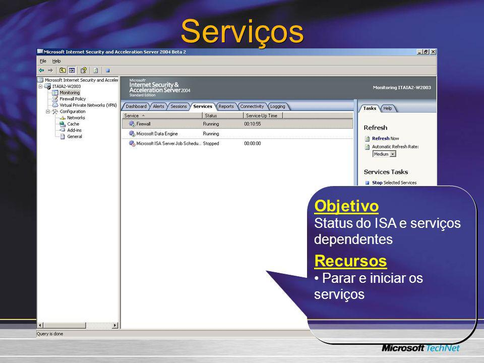 Serviços Objetivo Recursos Status do ISA e serviços dependentes