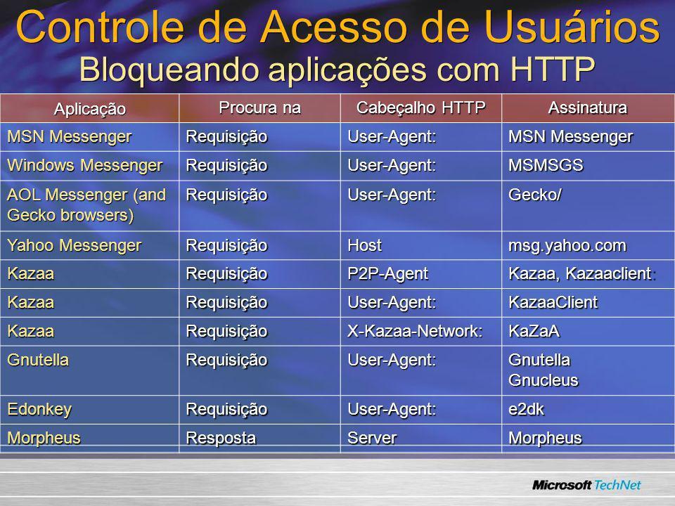 Controle de Acesso de Usuários Bloqueando aplicações com HTTP