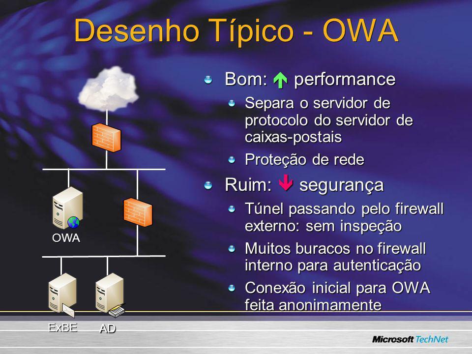 Desenho Típico - OWA Bom:  performance Ruim:  segurança