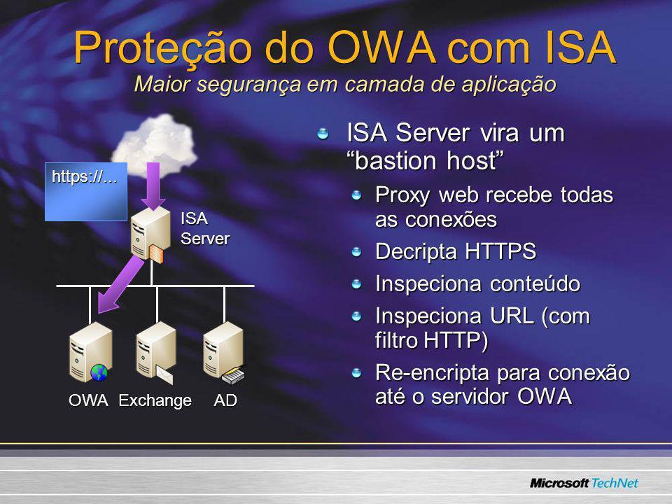 Proteção do OWA com ISA Maior segurança em camada de aplicação