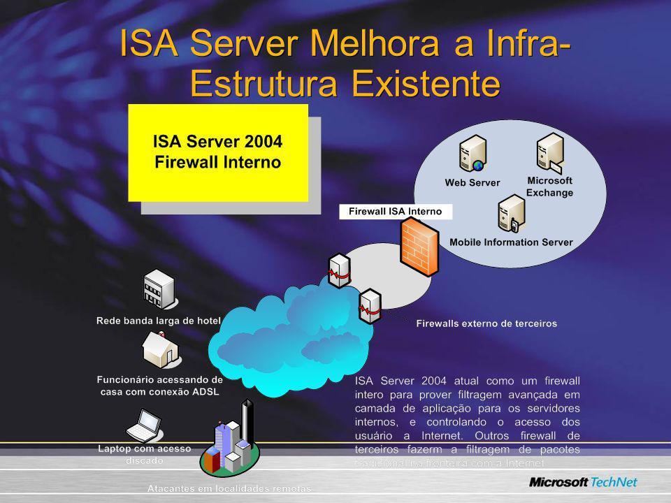 ISA Server Melhora a Infra-Estrutura Existente