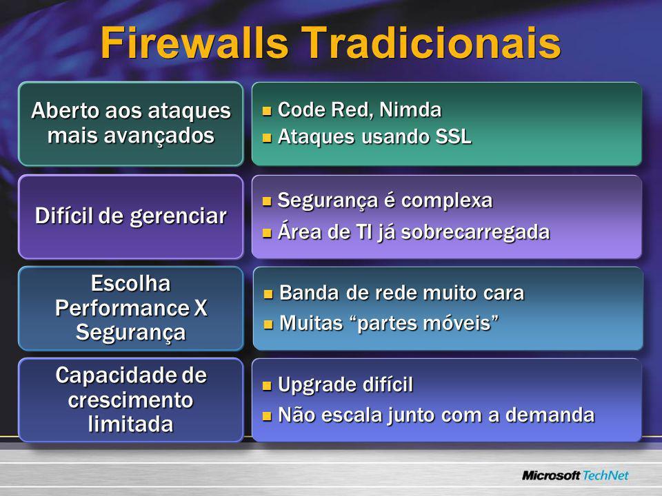 Firewalls Tradicionais