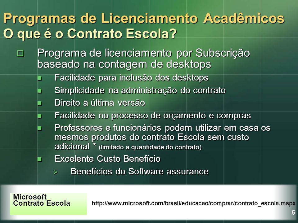 Programas de Licenciamento Acadêmicos O que é o Contrato Escola