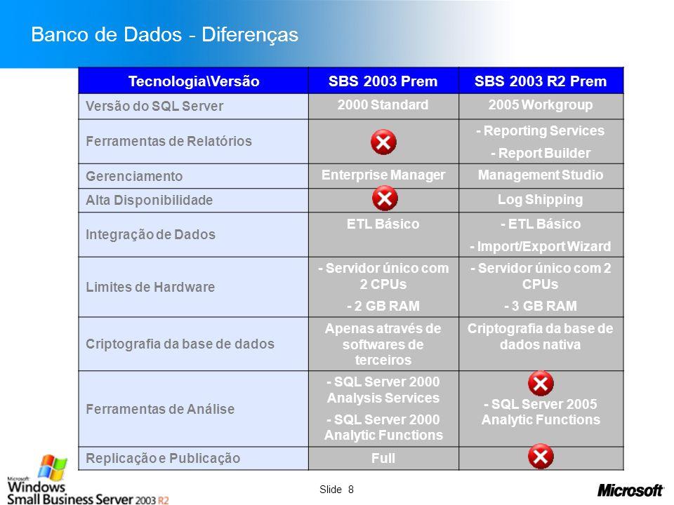 Banco de Dados - Diferenças
