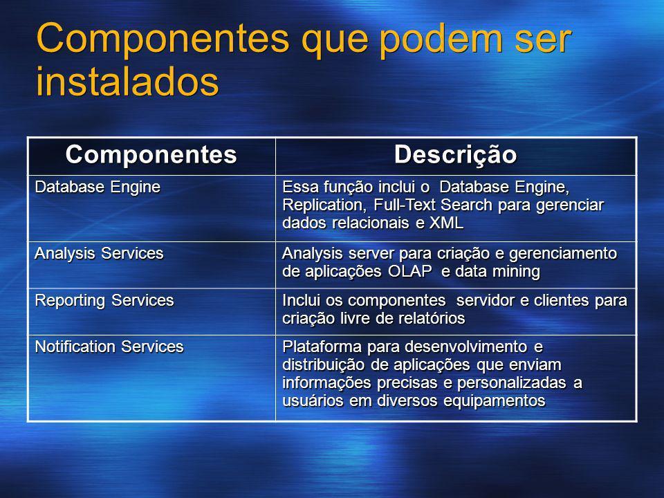 Componentes que podem ser instalados