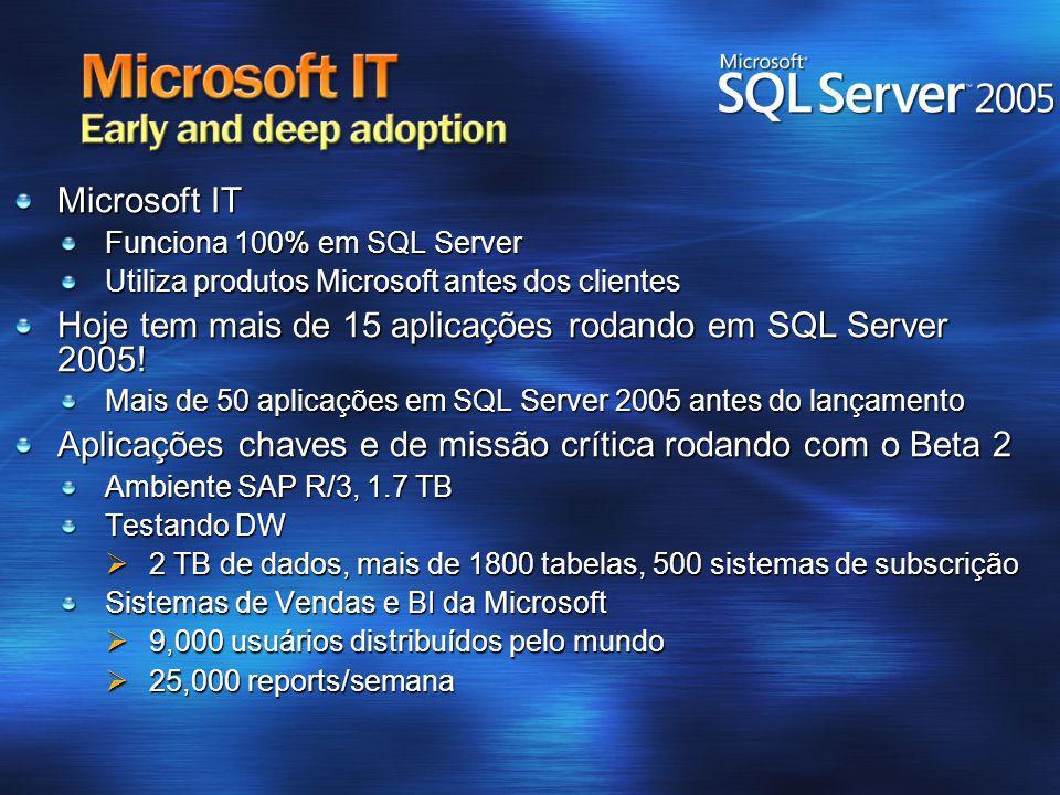 Hoje tem mais de 15 aplicações rodando em SQL Server 2005!