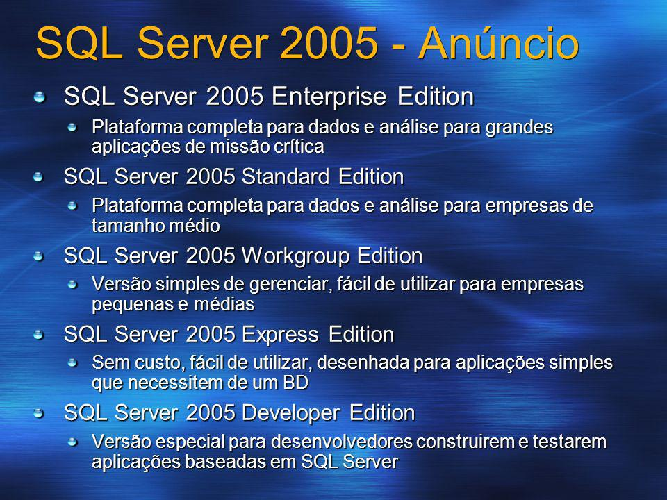 SQL Server Anúncio SQL Server 2005 Enterprise Edition