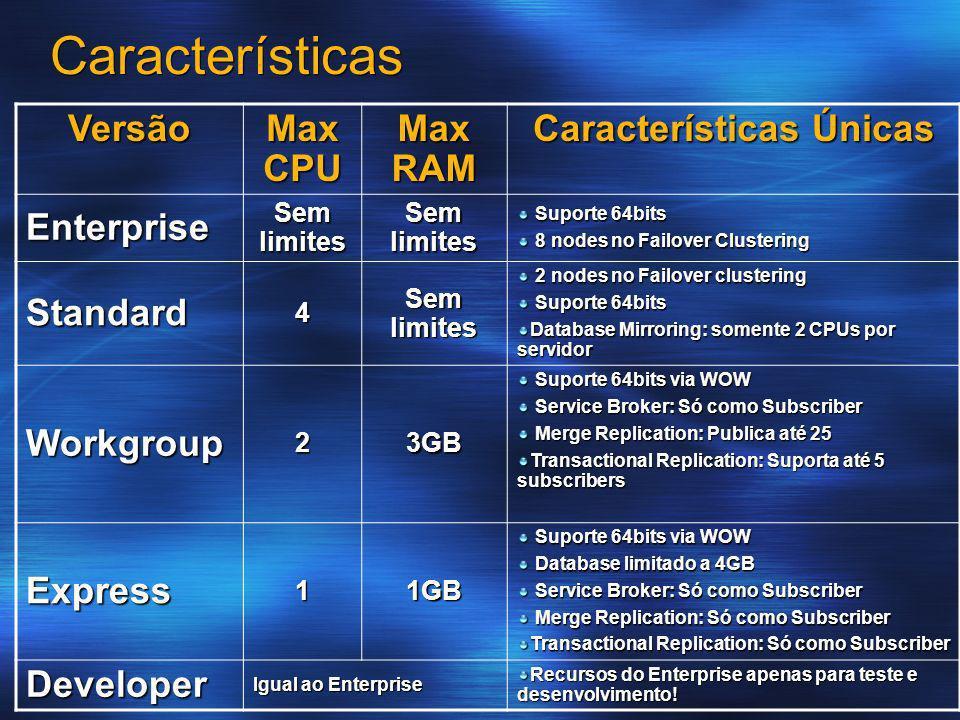 Características Únicas