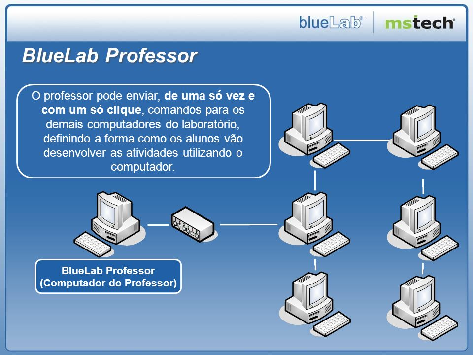 (Computador do Professor)