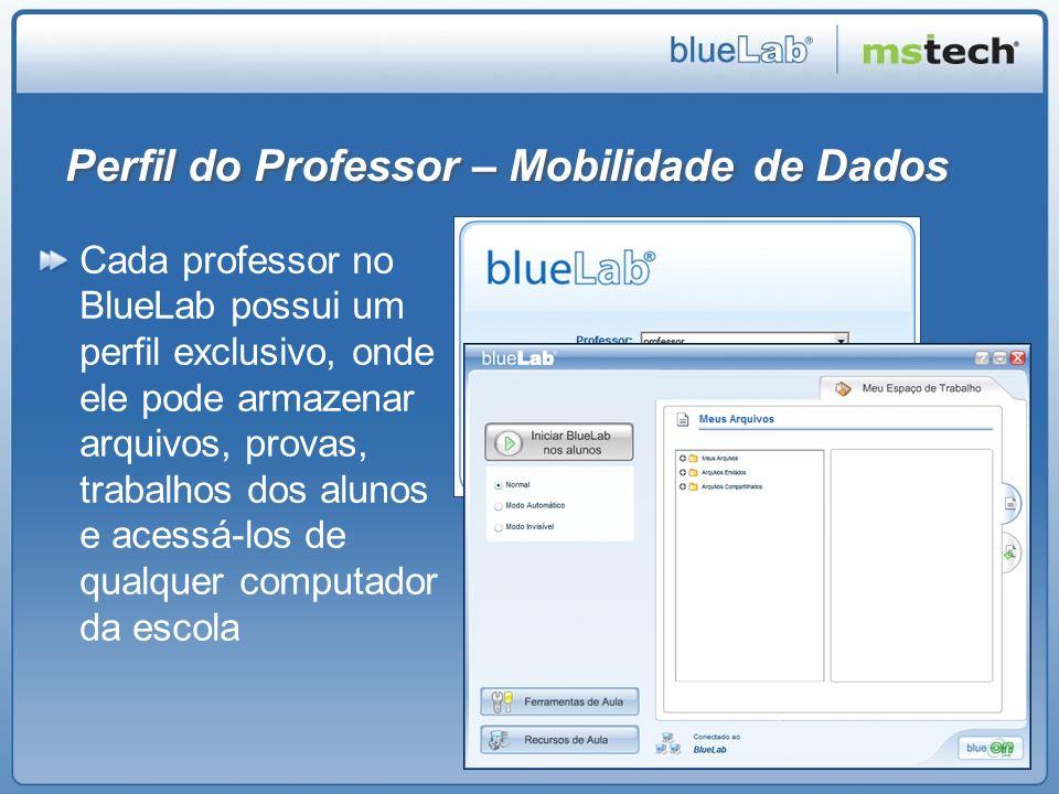 Perfil do Professor – Mobilidade de Dados
