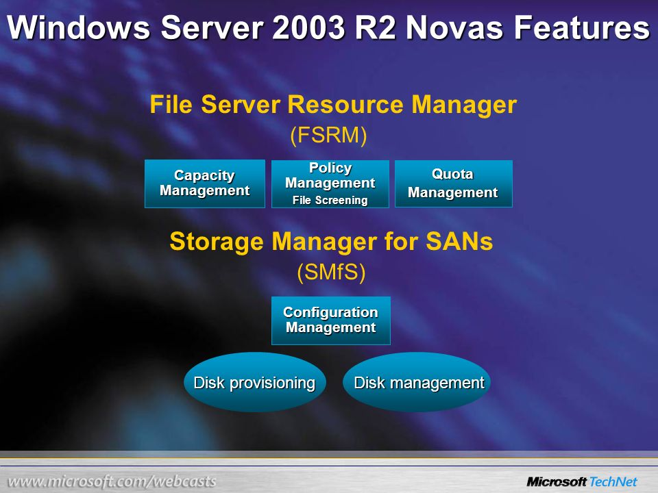 Windows Server 2003 R2 Novas Features