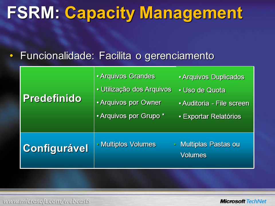FSRM: Capacity Management