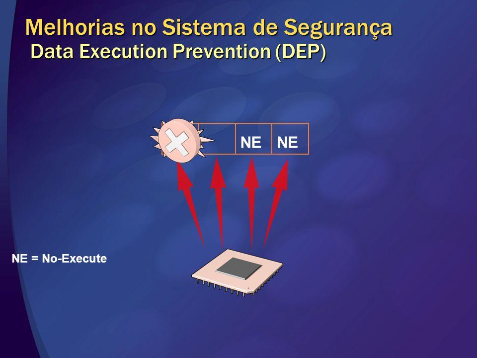 Melhorias no Sistema de Segurança Data Execution Prevention (DEP)