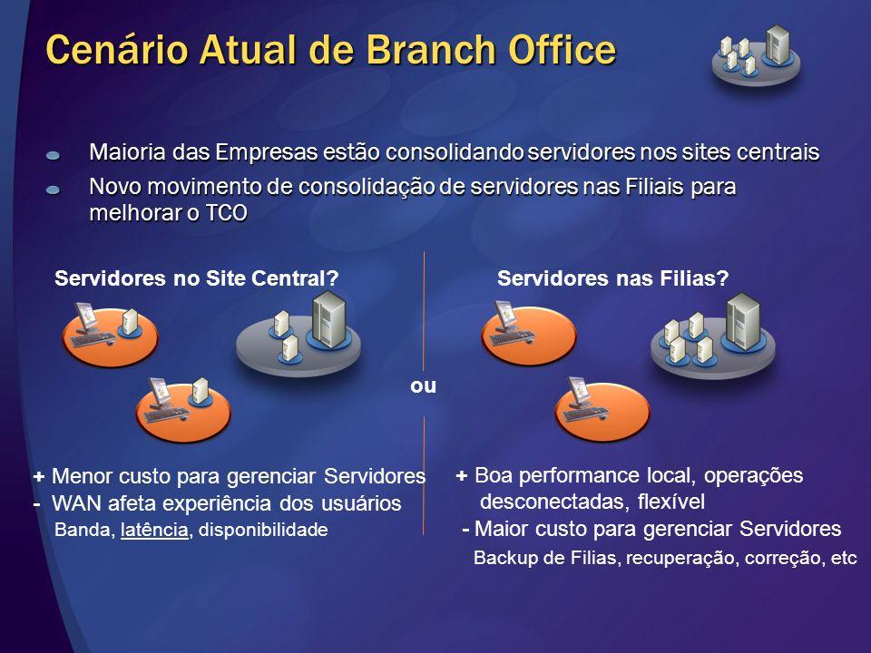 Cenário Atual de Branch Office