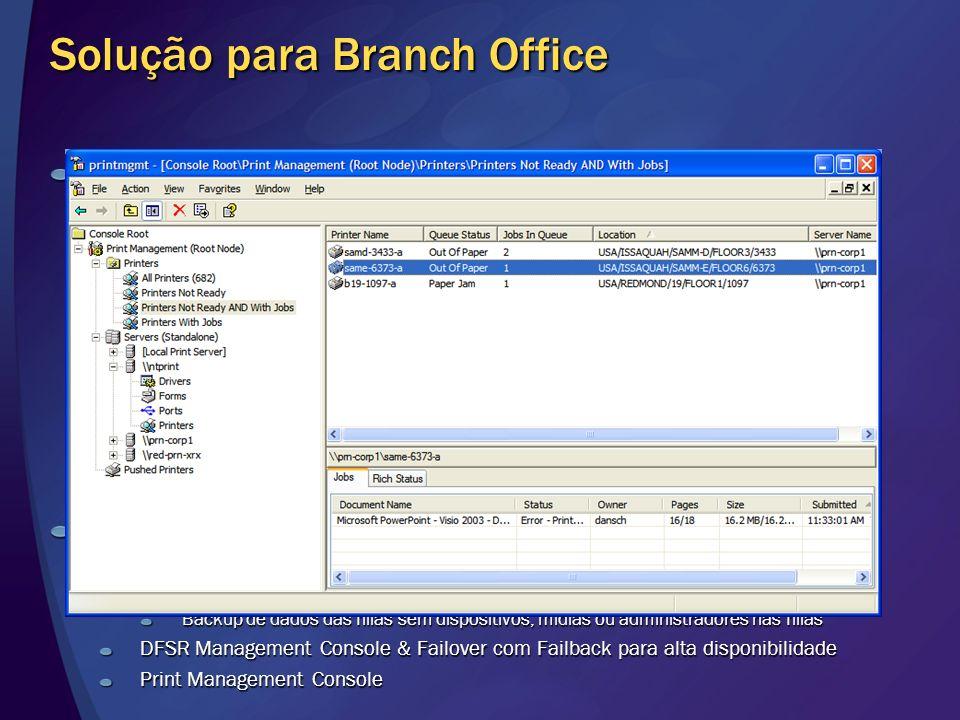 Solução para Branch Office