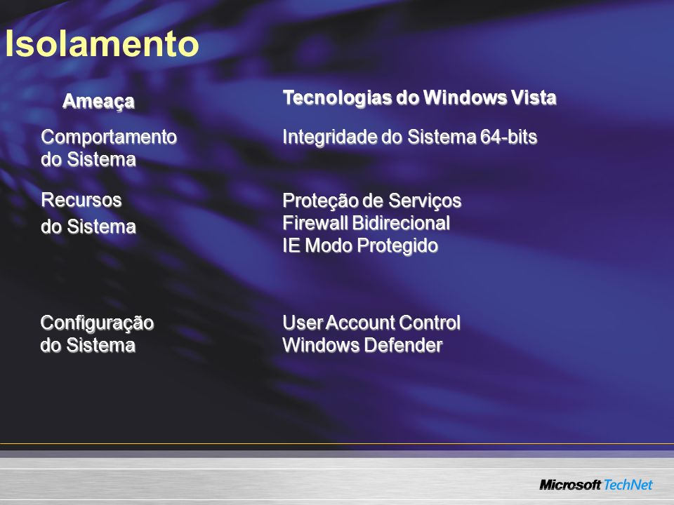 Isolamento Tecnologias do Windows Vista Ameaça Comportamento
