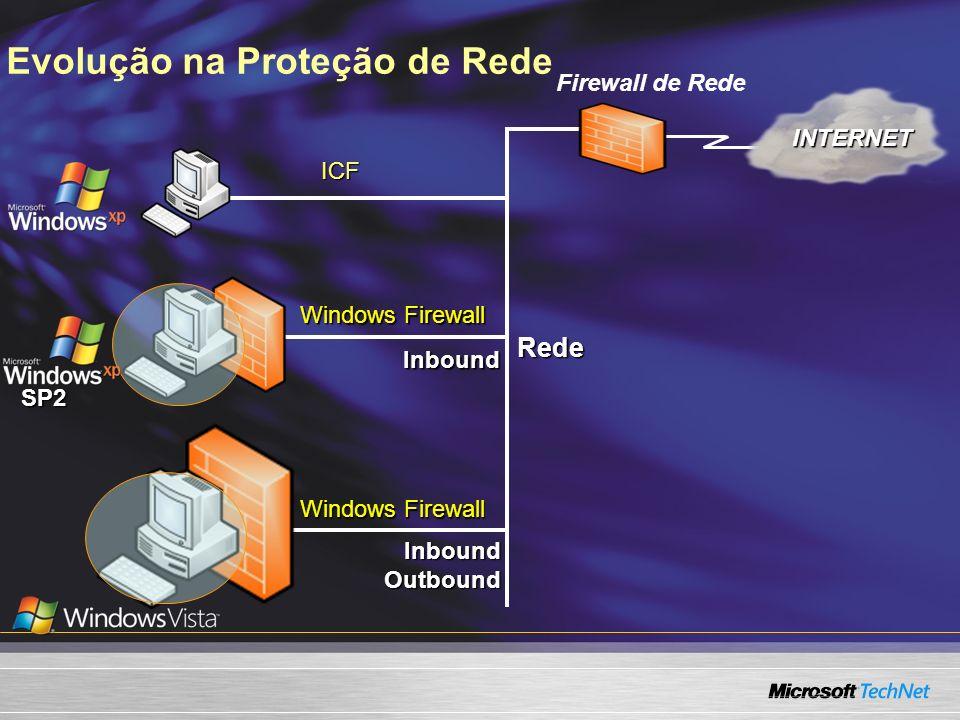 Evolução na Proteção de Rede