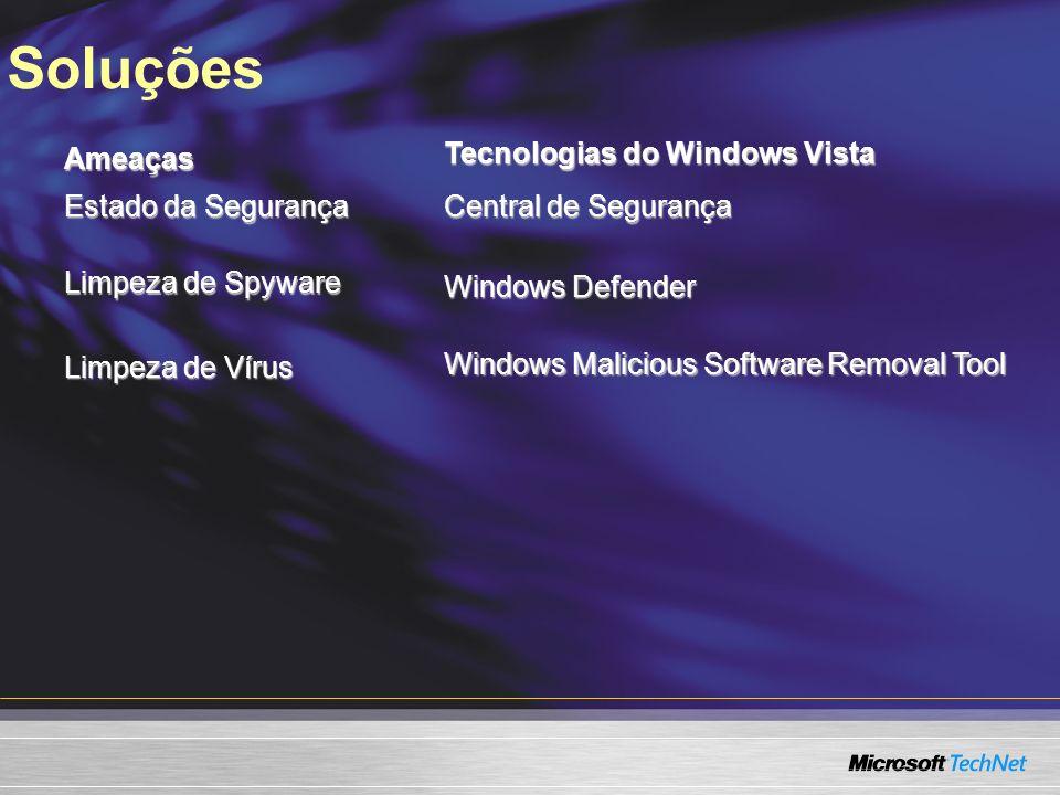 Soluções Tecnologias do Windows Vista Ameaças Estado da Segurança