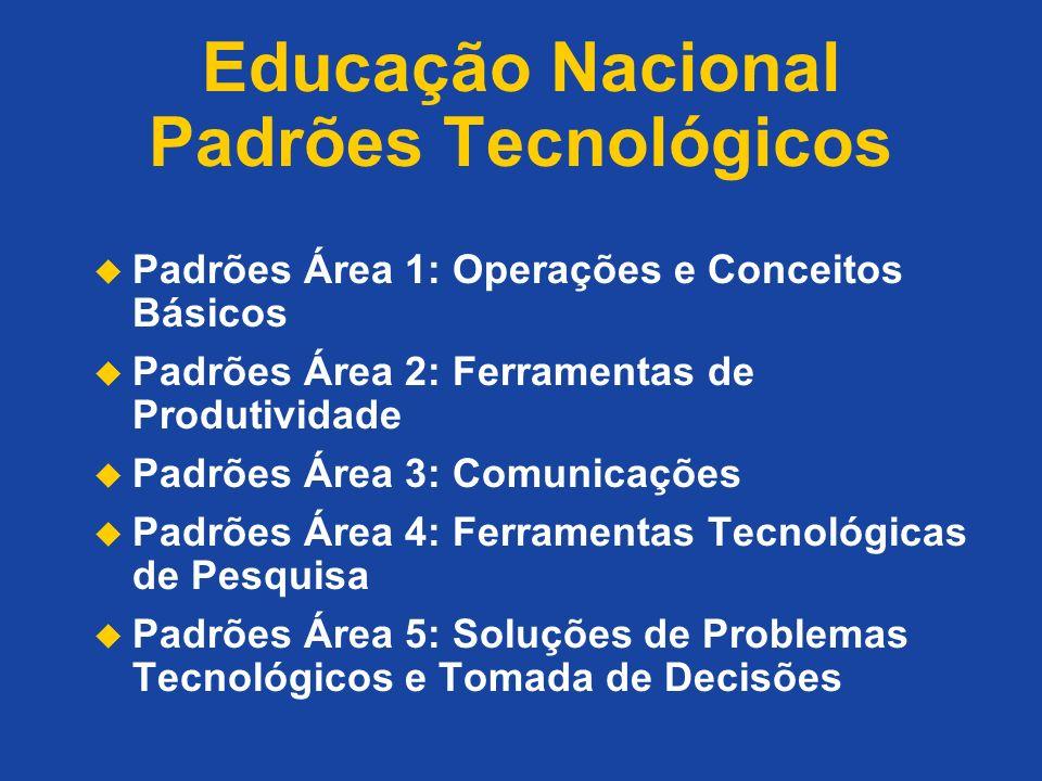 Educação Nacional Padrões Tecnológicos