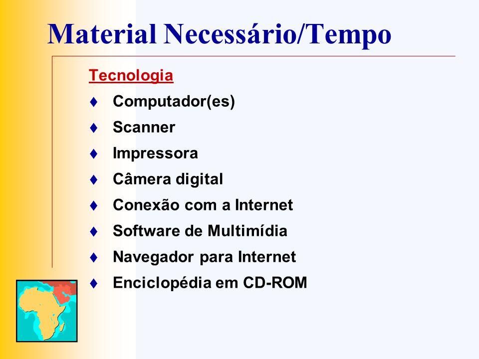 Material Necessário/Tempo