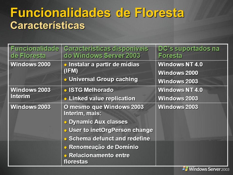 Funcionalidades de Floresta Características