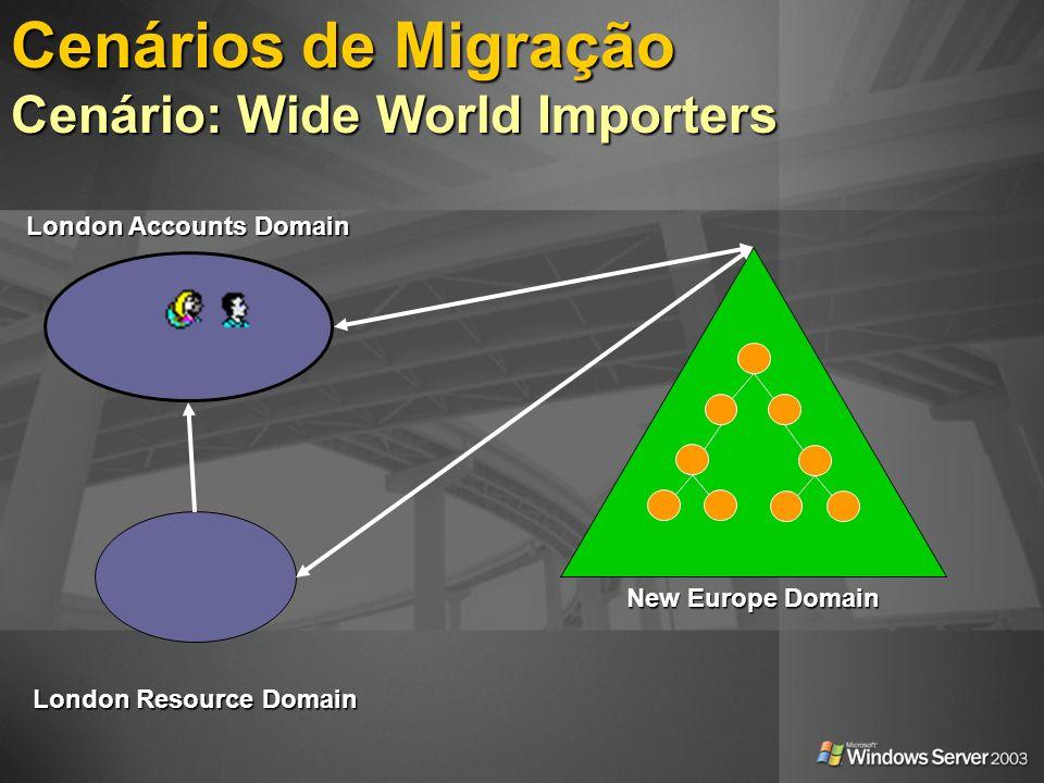 Cenários de Migração Cenário: Wide World Importers