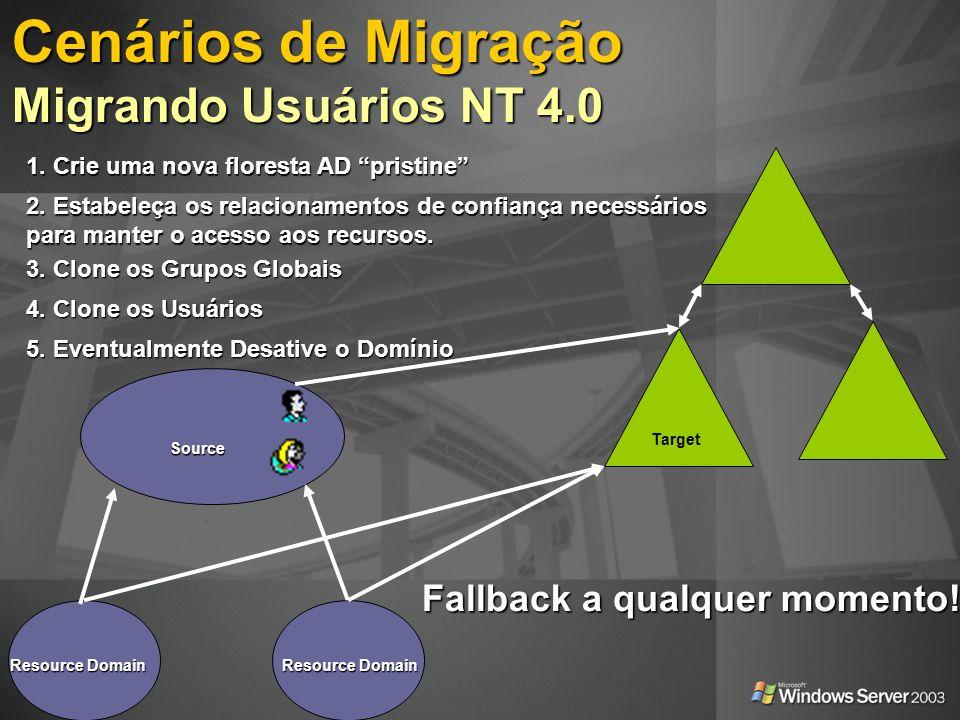 Cenários de Migração Migrando Usuários NT 4.0