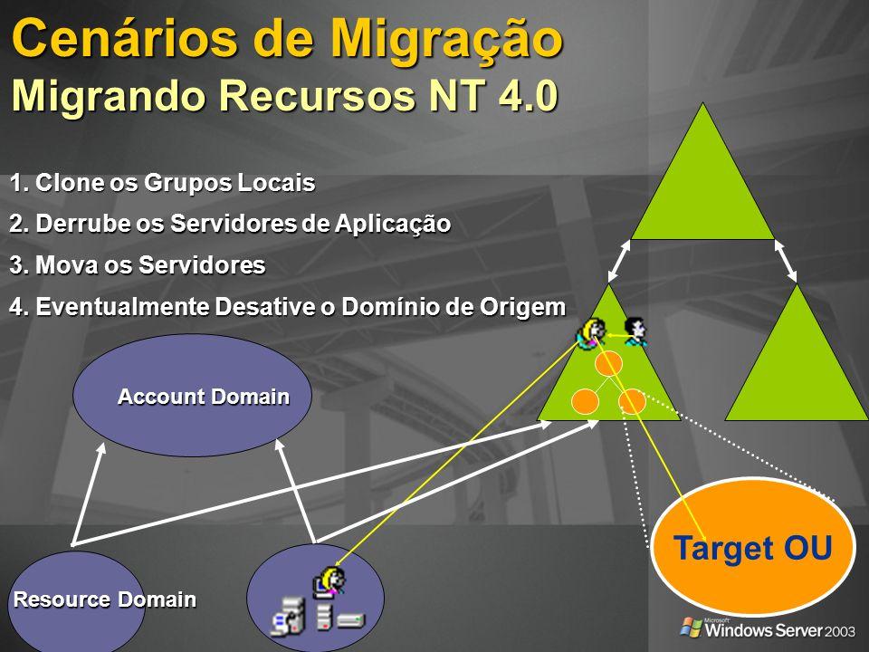 Cenários de Migração Migrando Recursos NT 4.0