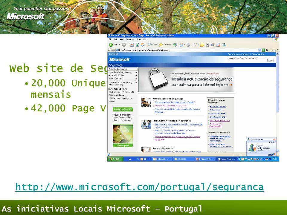 Web site de Segurança 20,000 Unique users mensais 42,000 Page Views