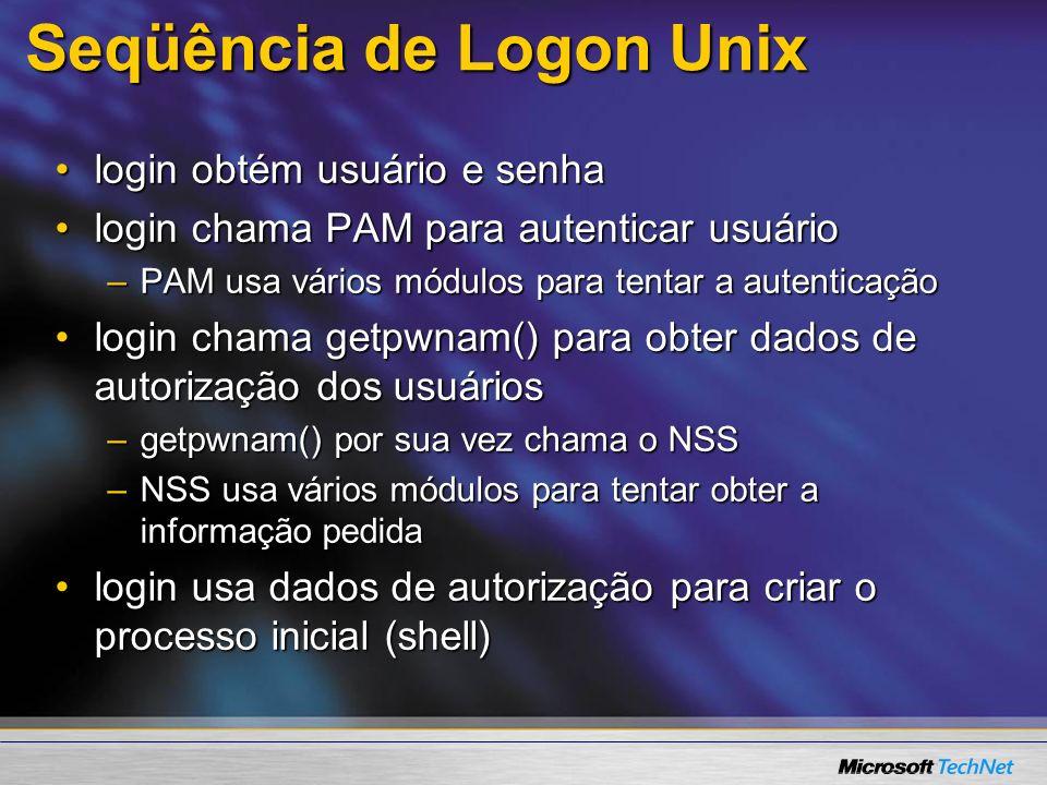 Seqüência de Logon Unix