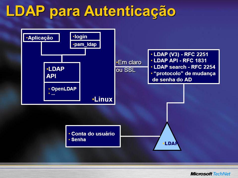 LDAP para Autenticação