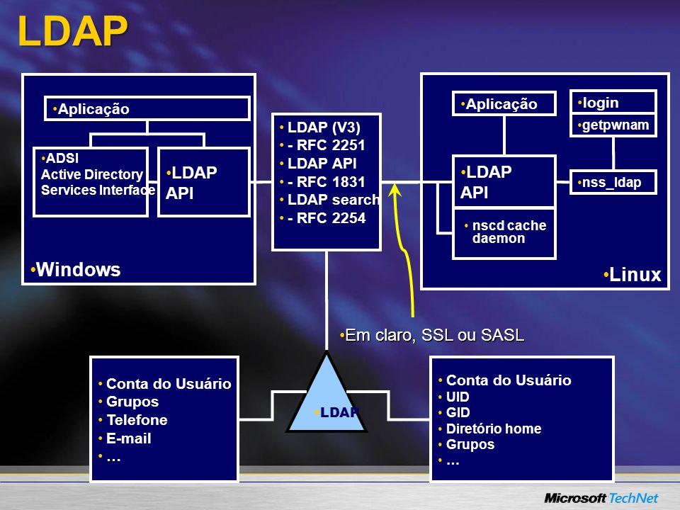 LDAP Windows Linux 3/24/2017 7:59 AM LDAP API LDAP API