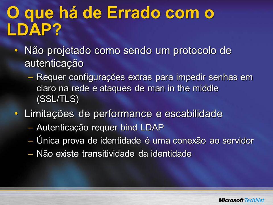O que há de Errado com o LDAP