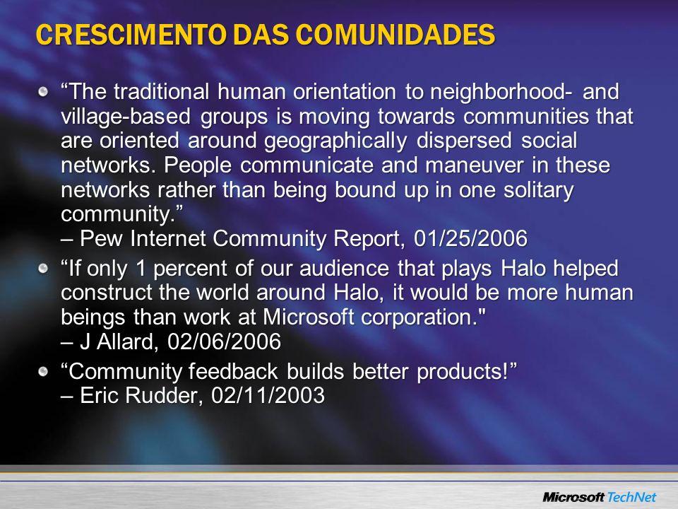 CRESCIMENTO DAS COMUNIDADES