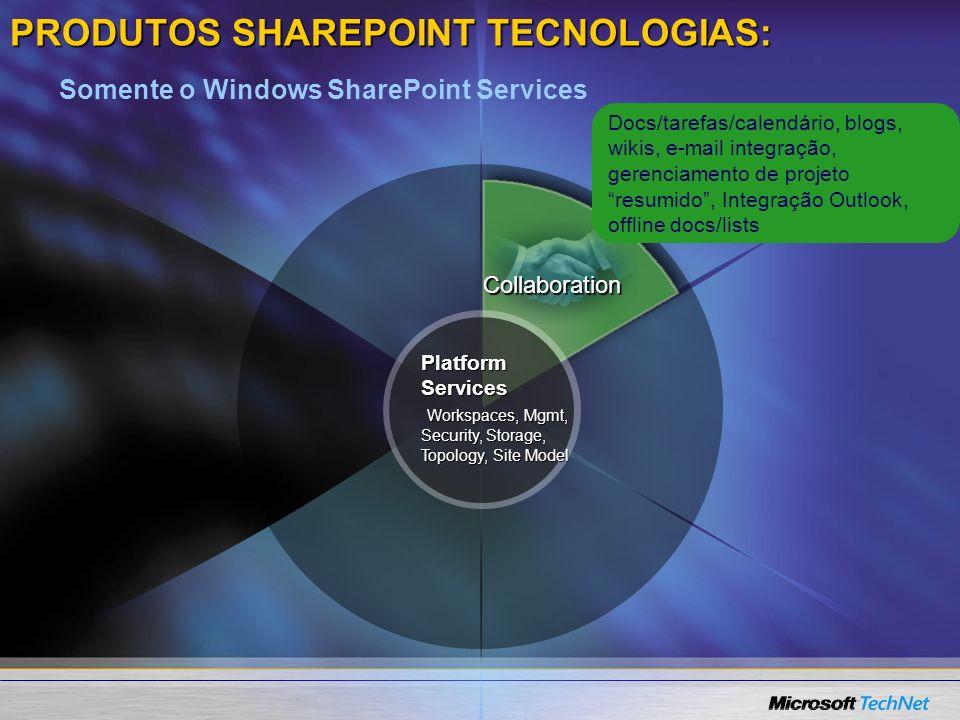 PRODUTOS SHAREPOINT TECNOLOGIAS: