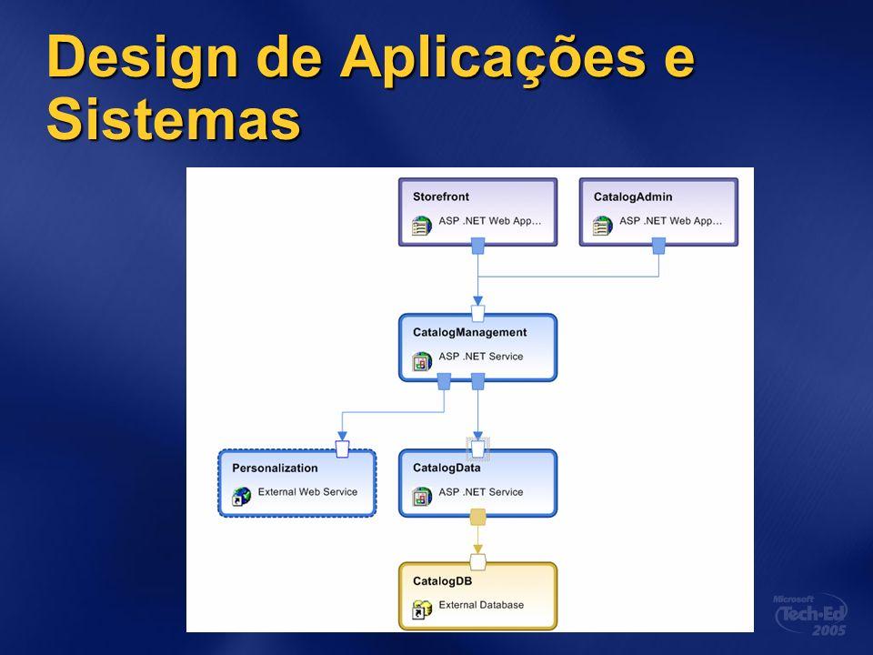 Design de Aplicações e Sistemas