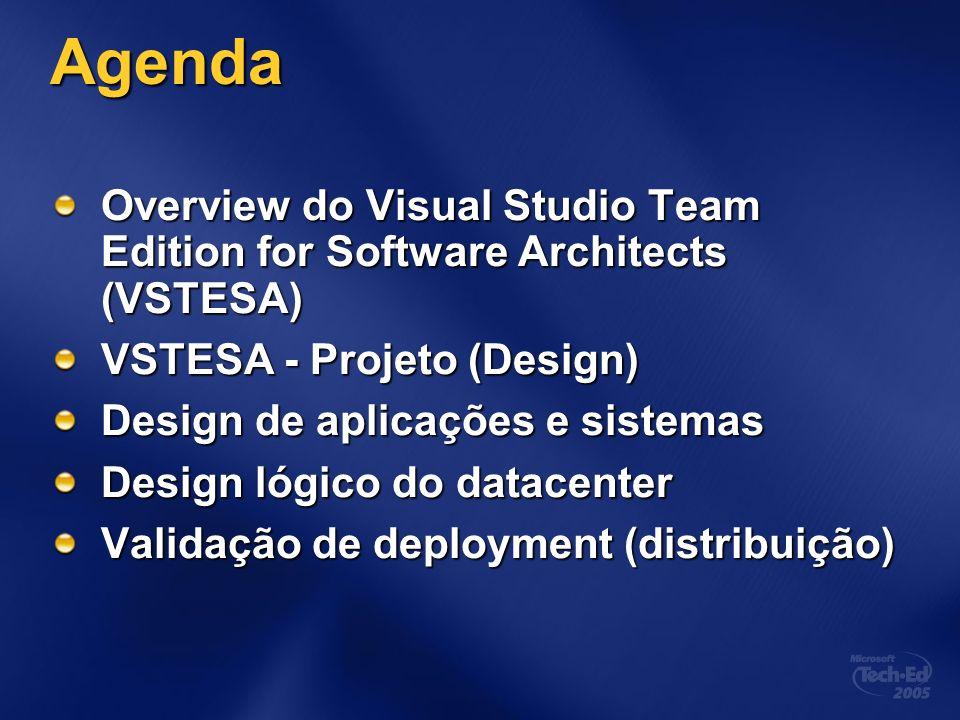 3/24/2017 7:59 AMAgenda. Overview do Visual Studio Team Edition for Software Architects (VSTESA) VSTESA - Projeto (Design)