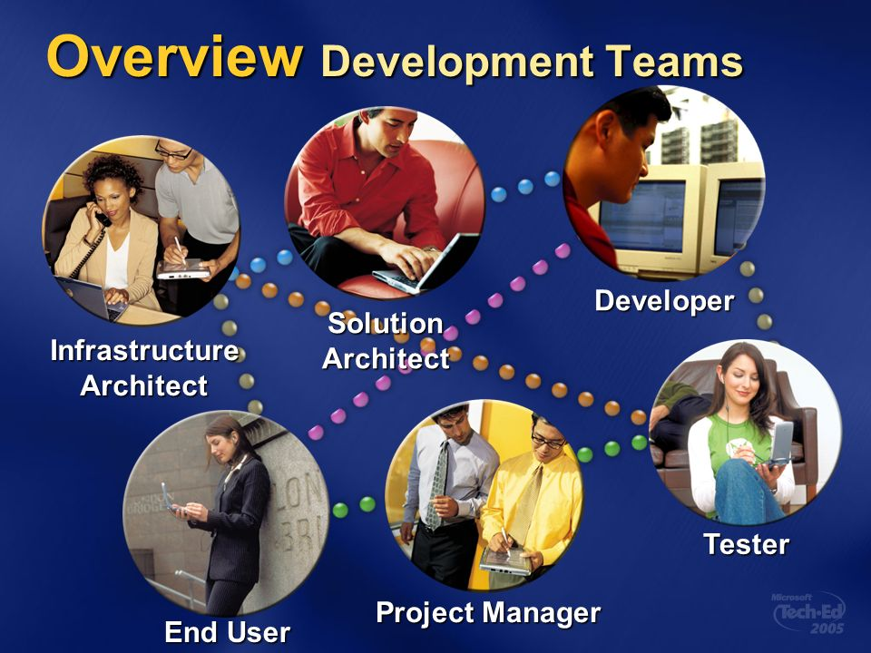 Overview Development Teams