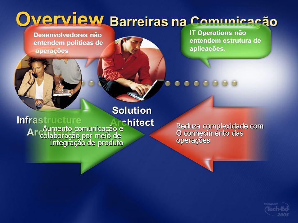 Overview Barreiras na Comunicação