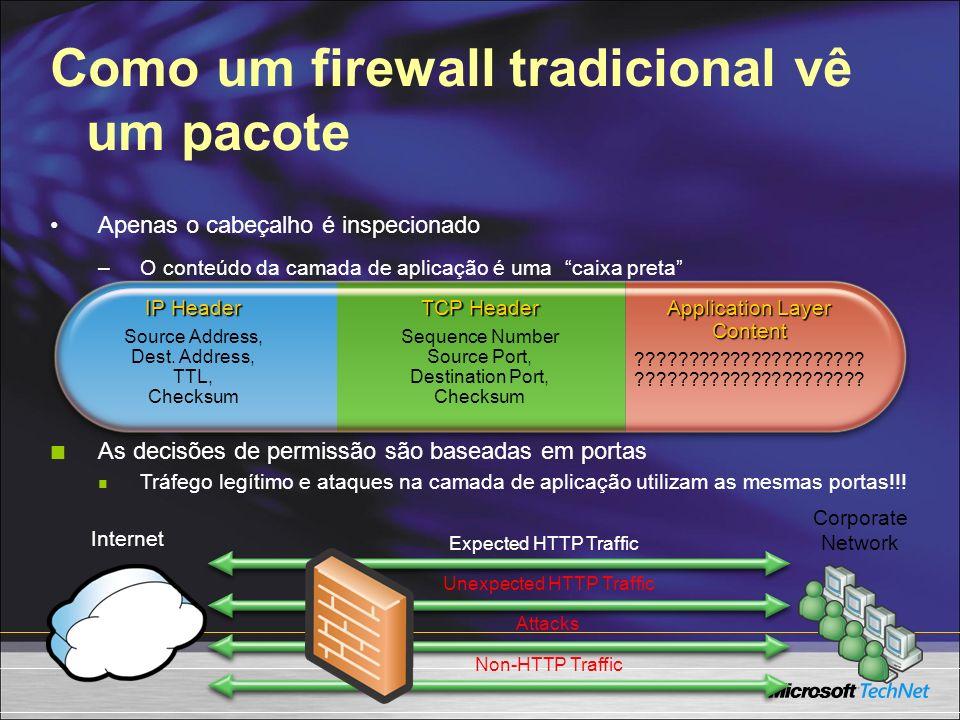 Como um firewall tradicional vê um pacote