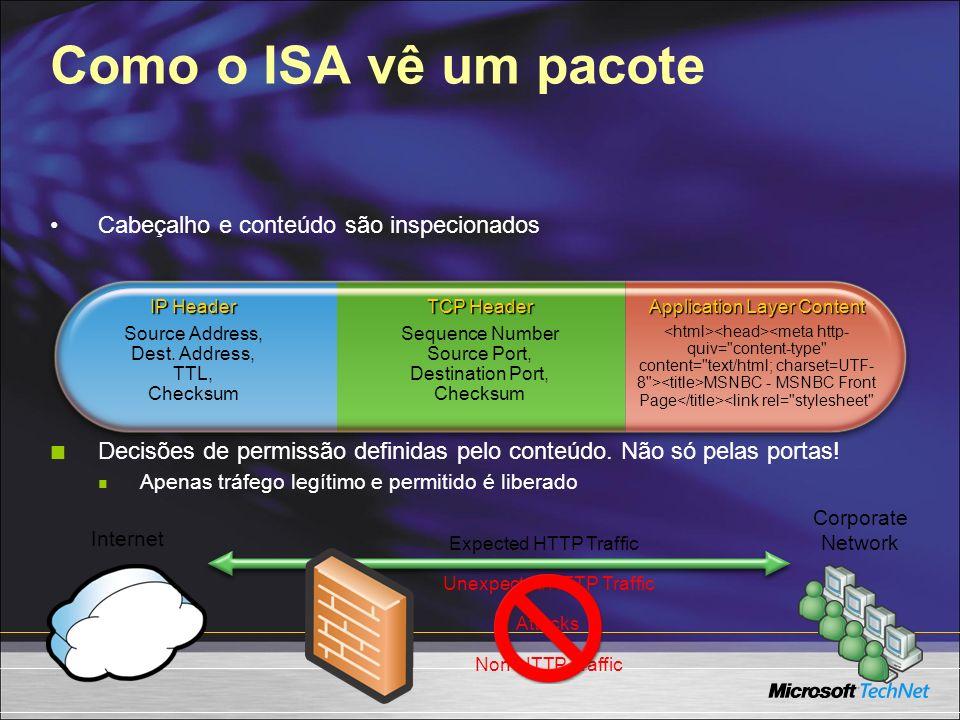 Como o ISA vê um pacote Cabeçalho e conteúdo são inspecionados