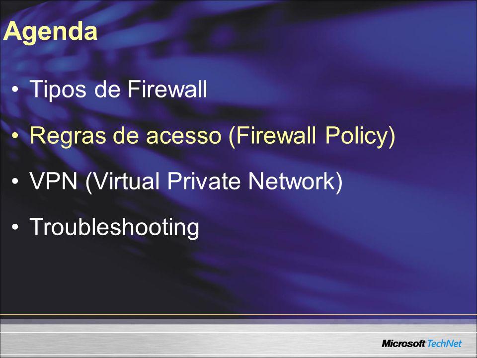 Agenda Tipos de Firewall Regras de acesso (Firewall Policy)