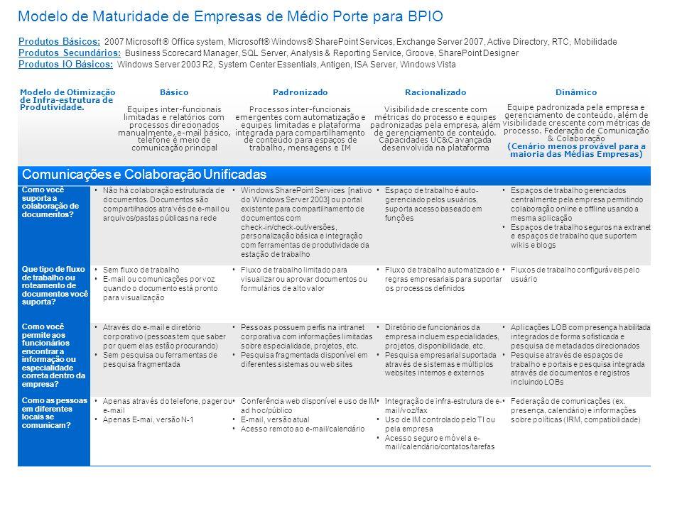 Modelo de Maturidade de Empresas de Médio Porte para BPIO