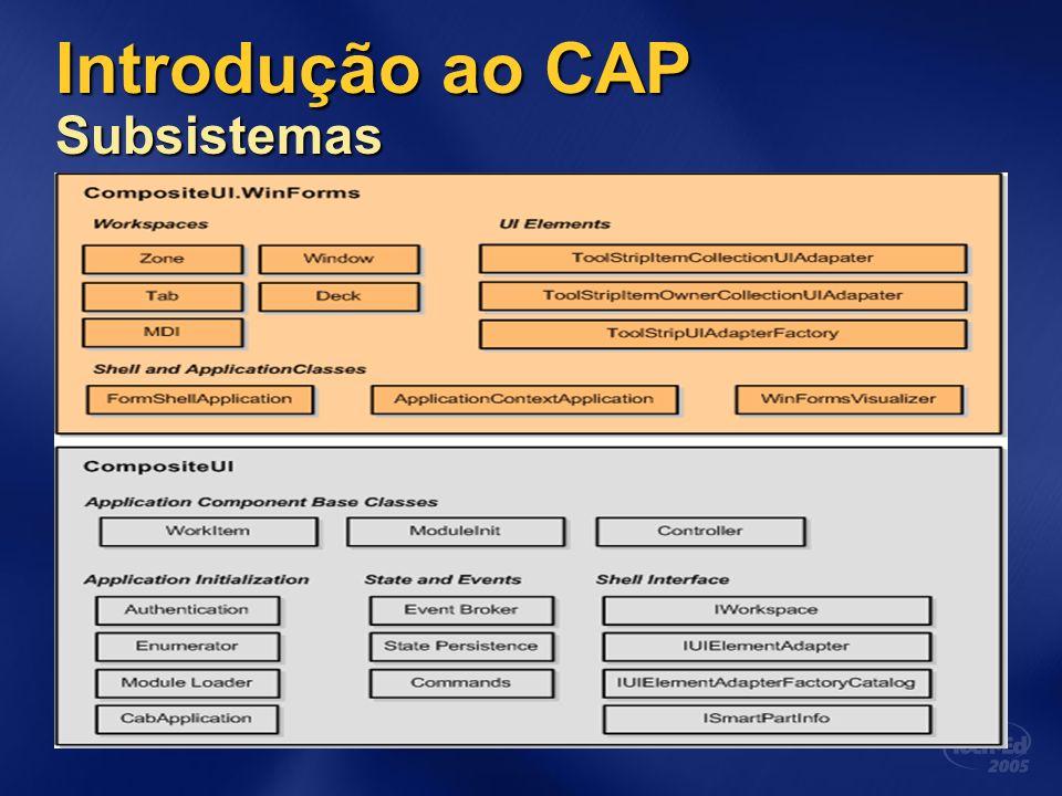 Introdução ao CAP Subsistemas