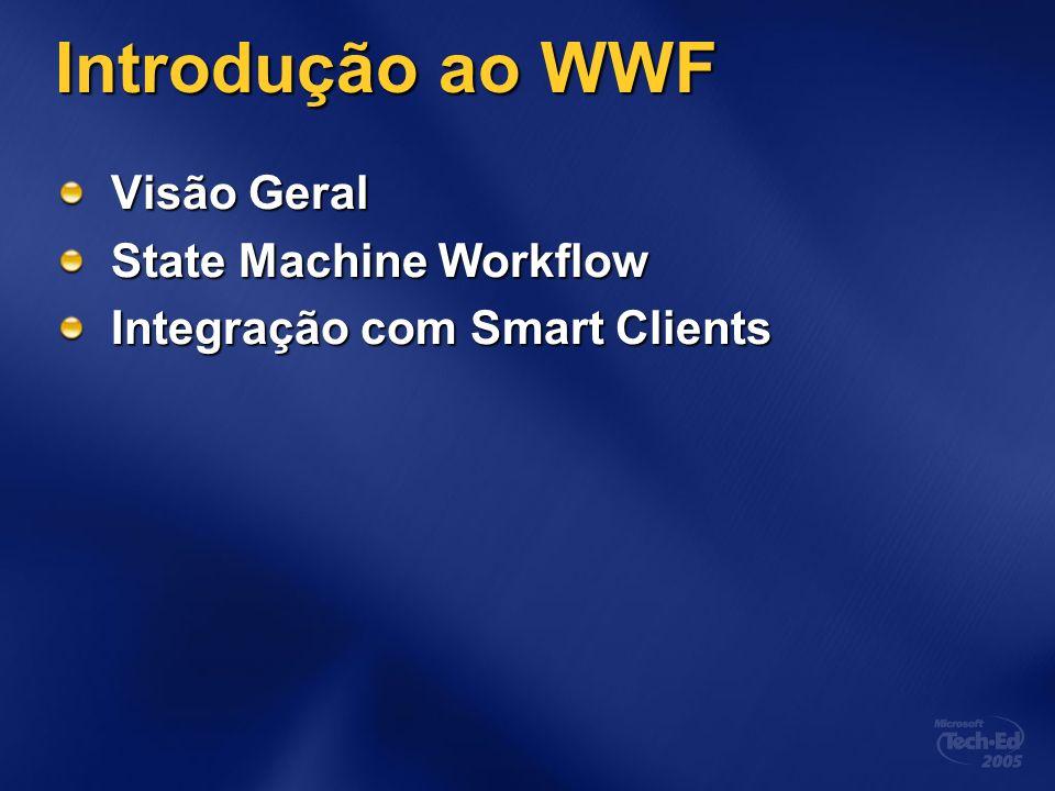 Introdução ao WWF Visão Geral State Machine Workflow