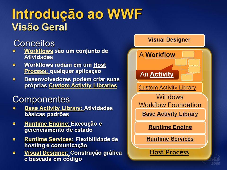 Introdução ao WWF Visão Geral