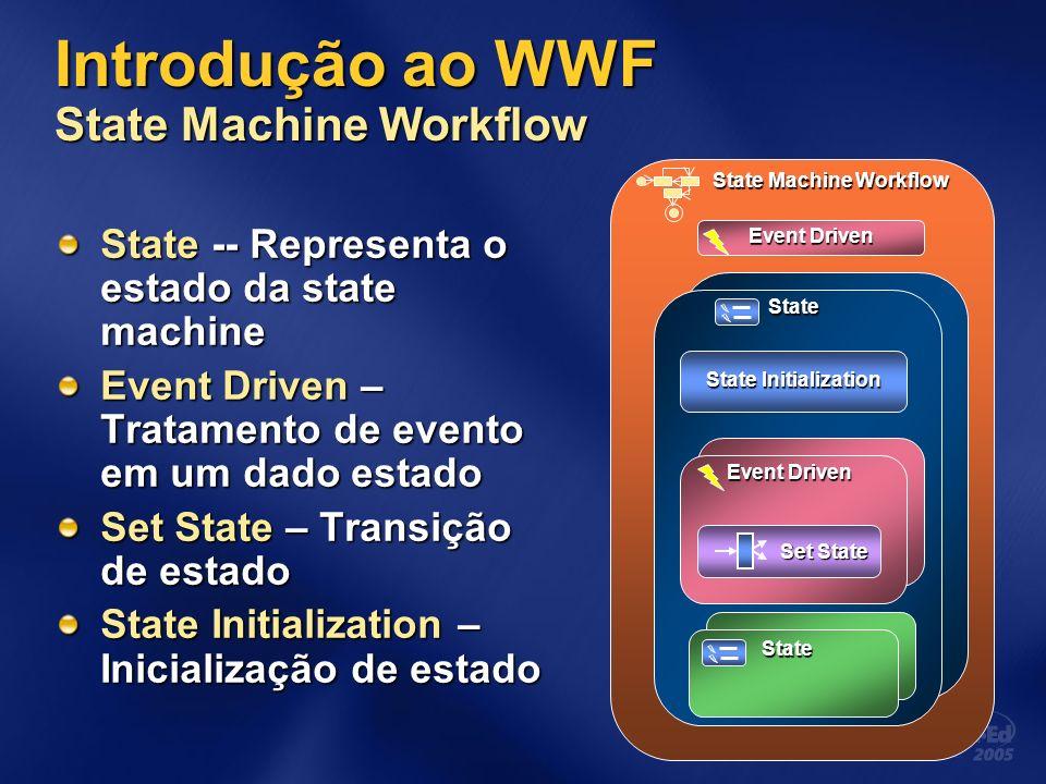 Introdução ao WWF State Machine Workflow