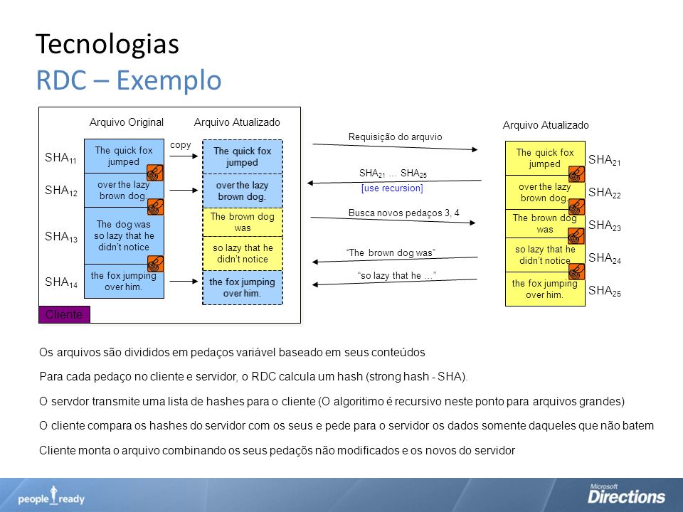Tecnologias RDC – Exemplo